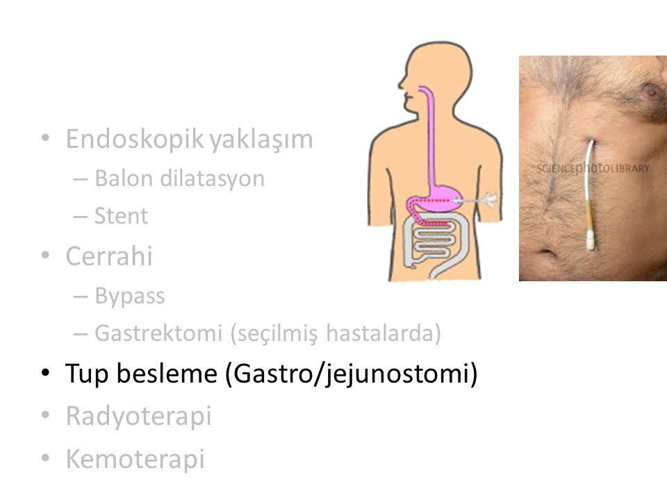 Tup besleme (Gastro/jejunostomi) Radyoterapi Kemoterapi