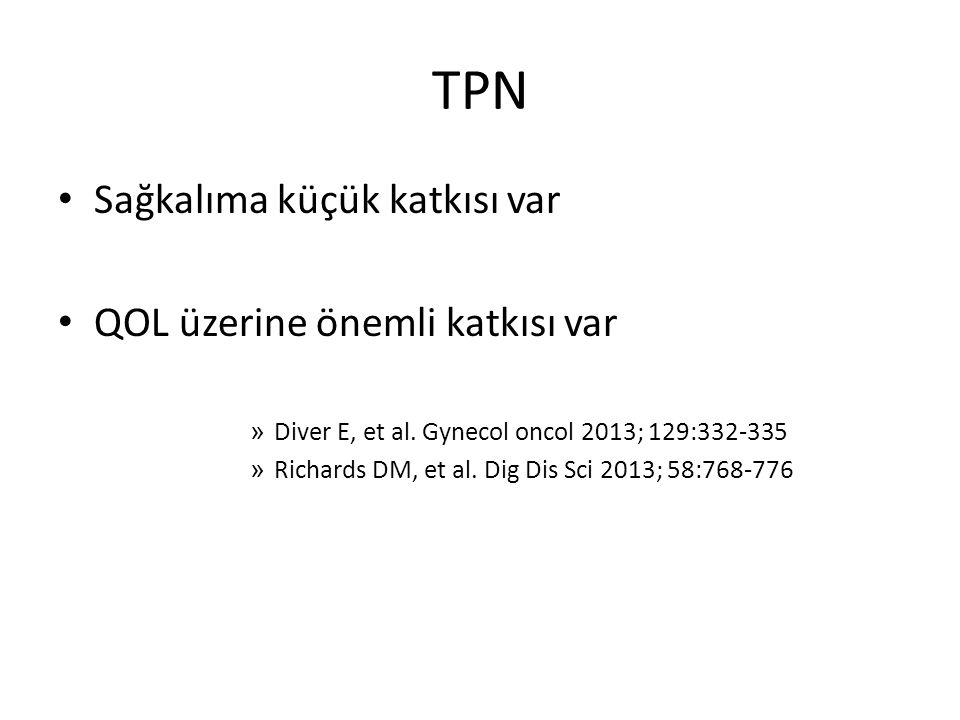 TPN Sağkalıma küçük katkısı var QOL üzerine önemli katkısı var