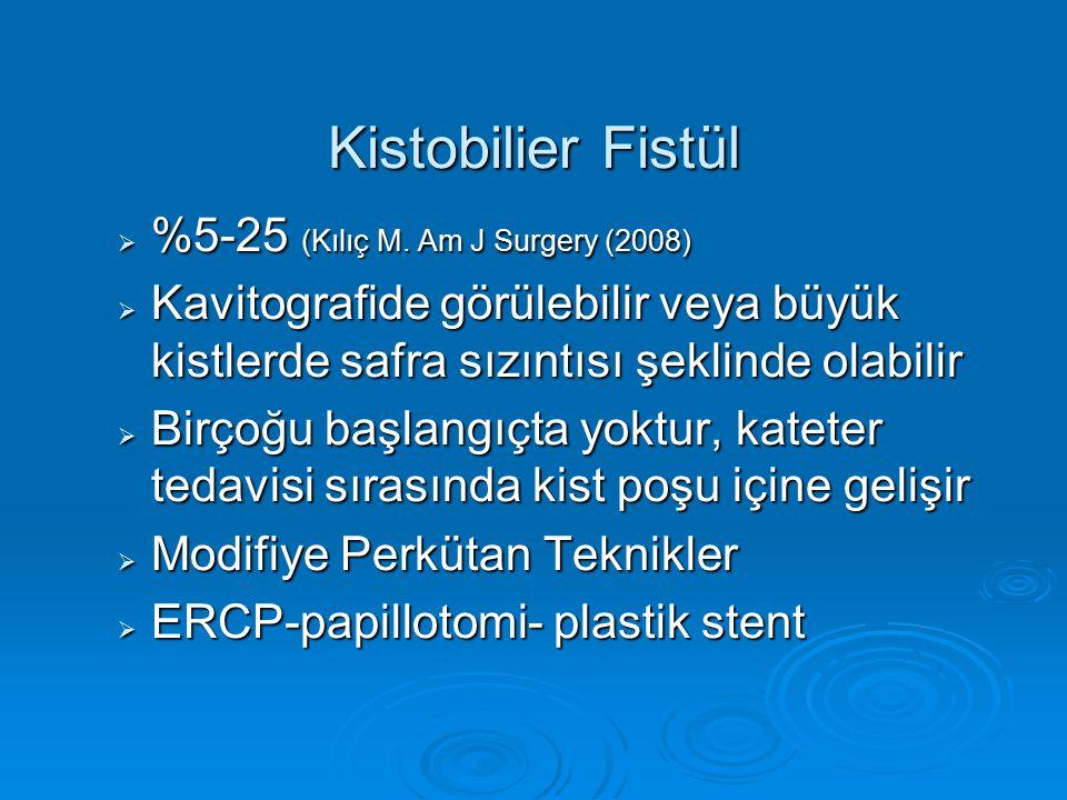 Kistobilier Fistül %5-25 (Kılıç M. Am J Surgery (2008)