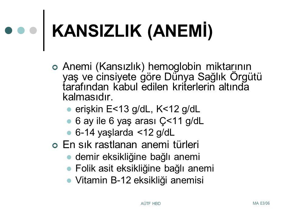KANSIZLIK (ANEMİ)