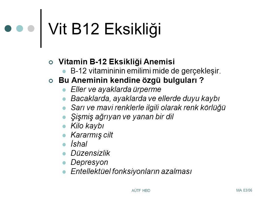 Vit B12 Eksikliği Vitamin B-12 Eksikliği Anemisi