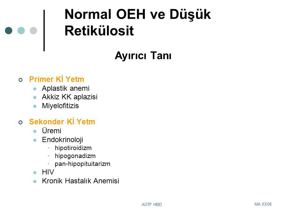 Normal OEH ve Düşük Retikülosit
