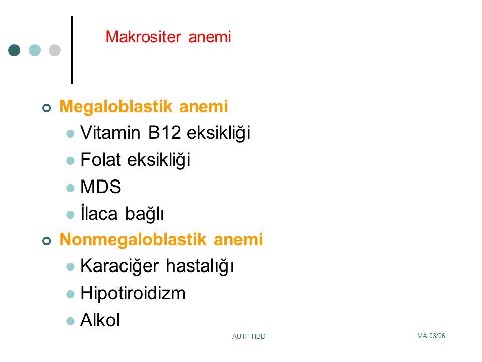 Vitamin B12 eksikliği Folat eksikliği MDS İlaca bağlı
