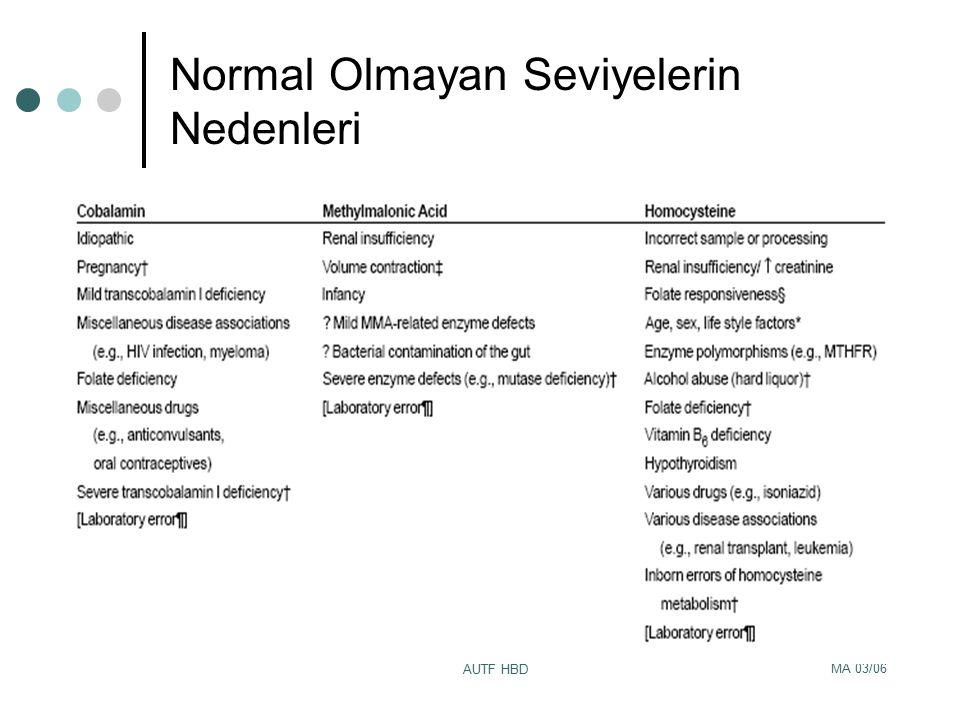 Normal Olmayan Seviyelerin Nedenleri