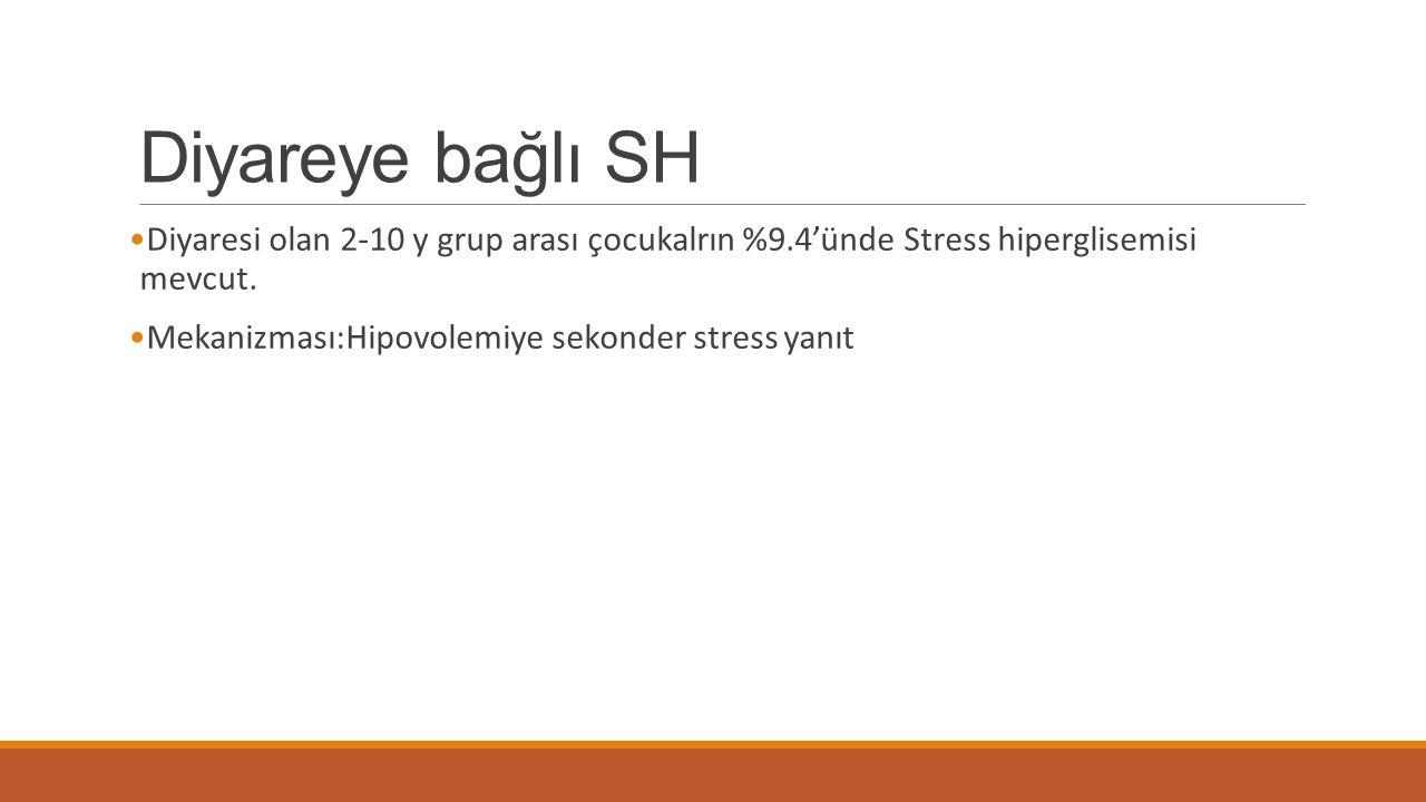 Diyareye bağlı SH Diyaresi olan 2-10 y grup arası çocukalrın %9.4'ünde Stress hiperglisemisi mevcut.
