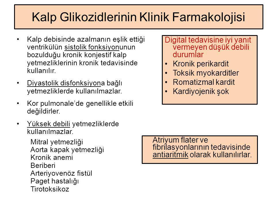 Kalp Glikozidlerinin Klinik Farmakolojisi