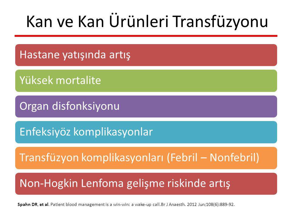 Kan ve Kan Ürünleri Transfüzyonu
