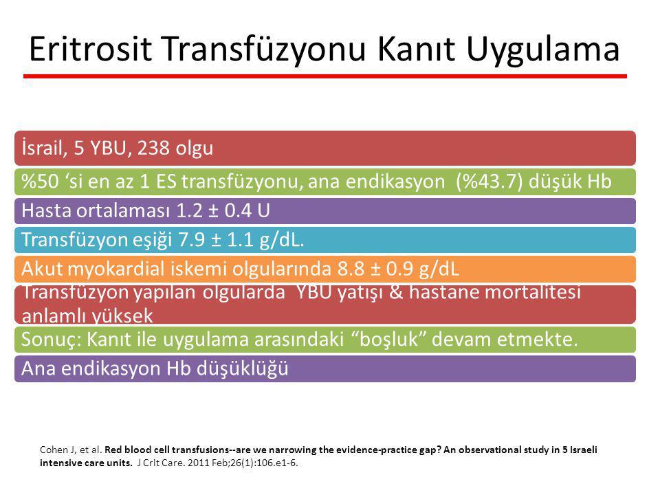 Eritrosit Transfüzyonu Kanıt Uygulama