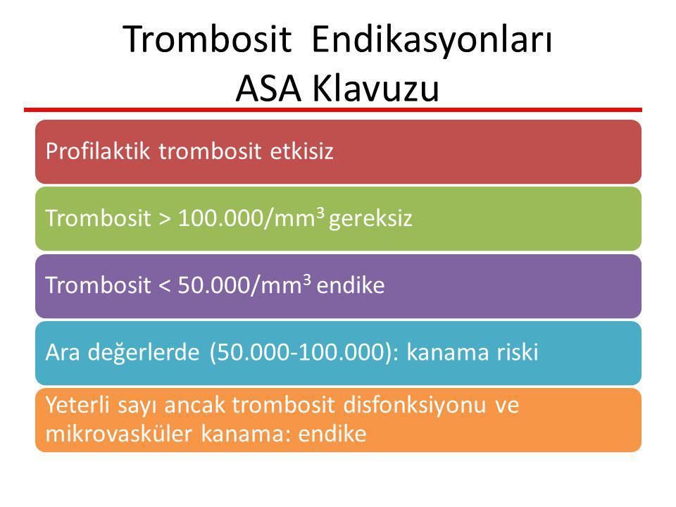 Trombosit Endikasyonları ASA Klavuzu