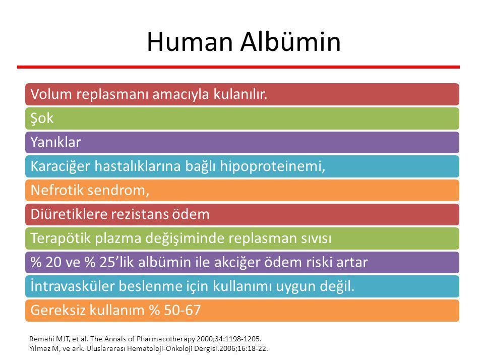 Human Albümin Volum replasmanı amacıyla kulanılır. Şok Yanıklar