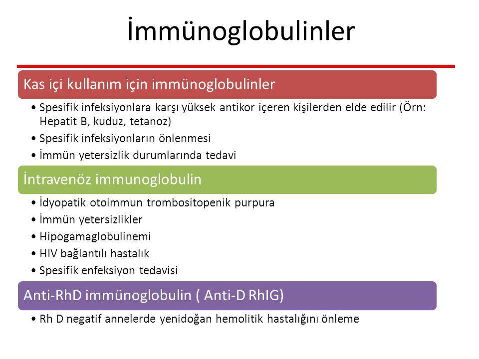 İmmünoglobulinler Kas içi kullanım için immünoglobulinler