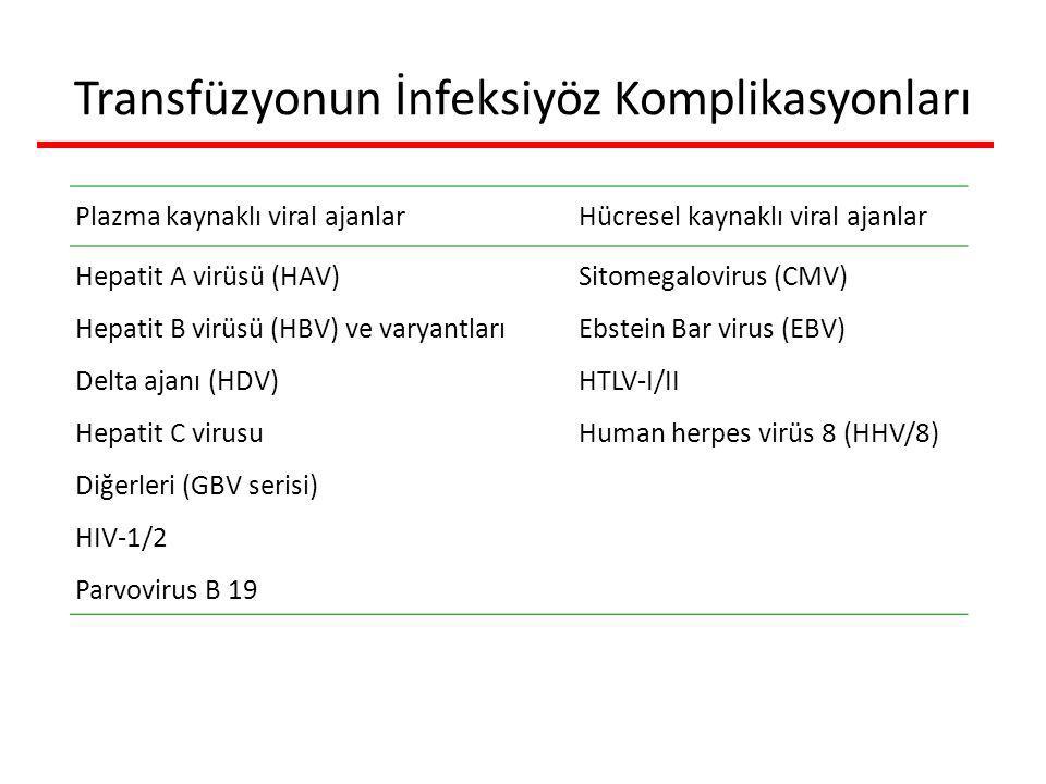 Transfüzyonun İnfeksiyöz Komplikasyonları