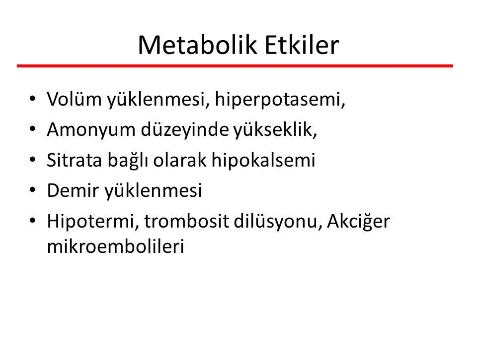 Metabolik Etkiler Volüm yüklenmesi, hiperpotasemi,
