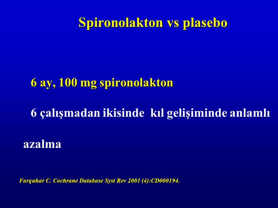 Spironolakton vs plasebo