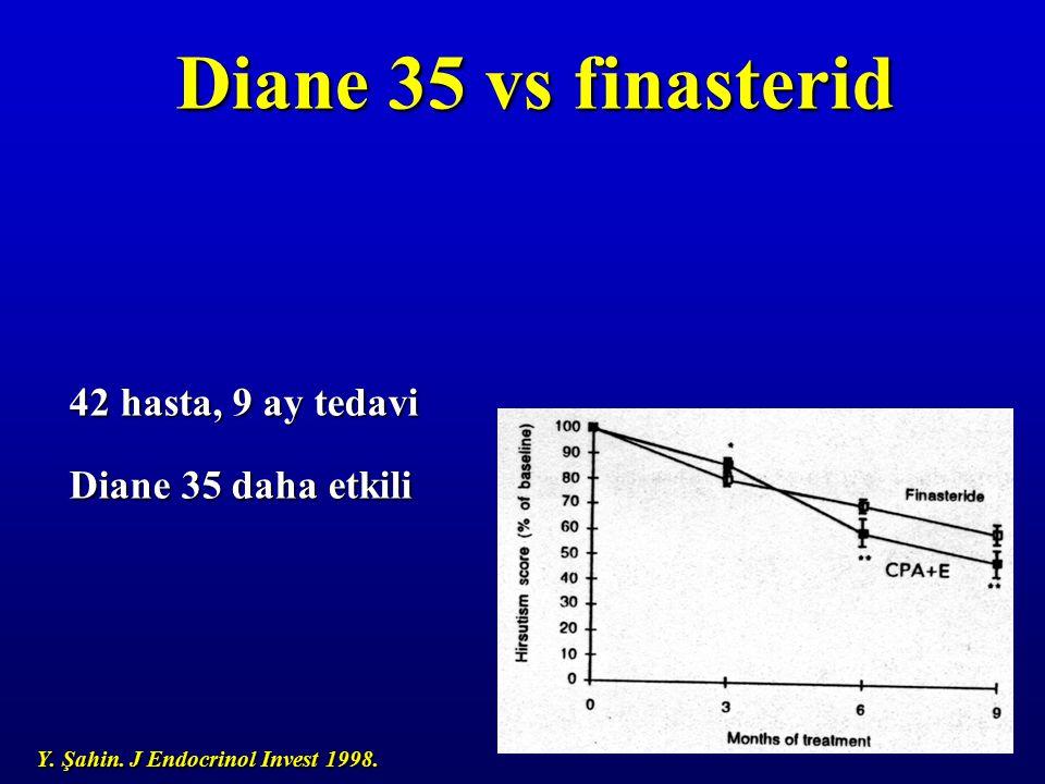 Diane 35 vs finasterid Diane 35 daha etkili 42 hasta, 9 ay tedavi
