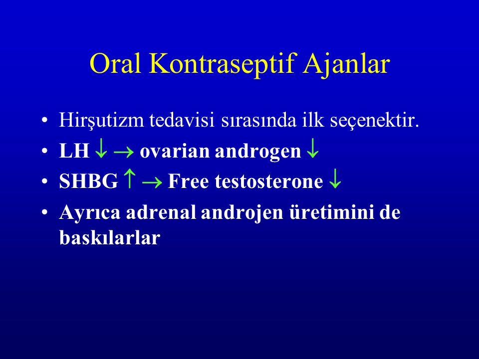 Oral Kontraseptif Ajanlar