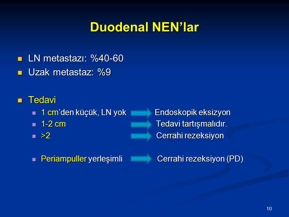 Duodenal NEN'lar LN metastazı: %40-60 Uzak metastaz: %9 Tedavi