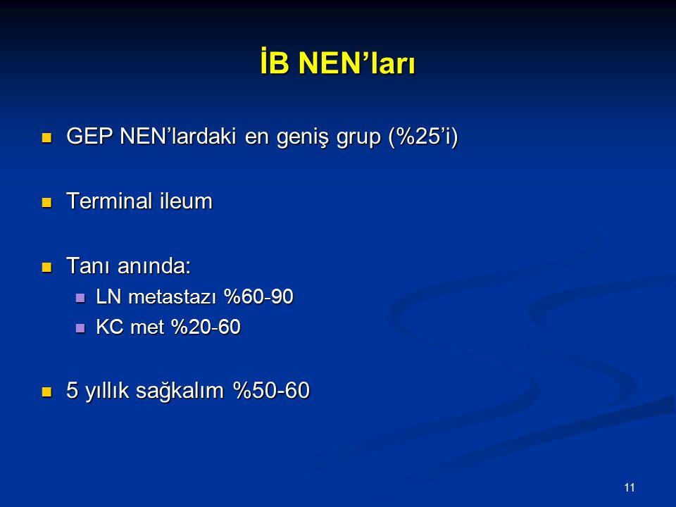 İB NEN'ları GEP NEN'lardaki en geniş grup (%25'i) Terminal ileum