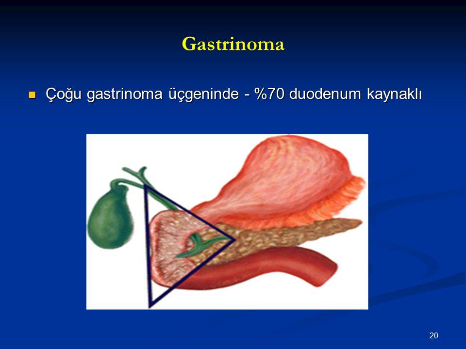 Gastrinoma Çoğu gastrinoma üçgeninde - %70 duodenum kaynaklı