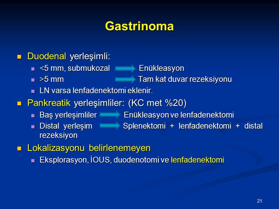 Gastrinoma Duodenal yerleşimli: Pankreatik yerleşimliler: (KC met %20)