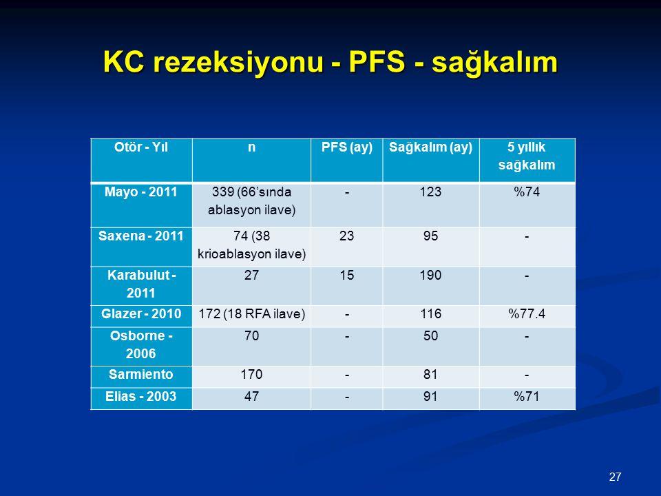 KC rezeksiyonu - PFS - sağkalım