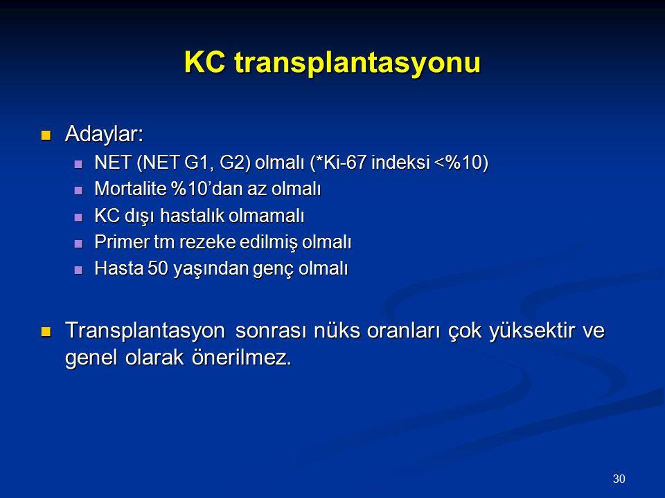 KC transplantasyonu Adaylar: