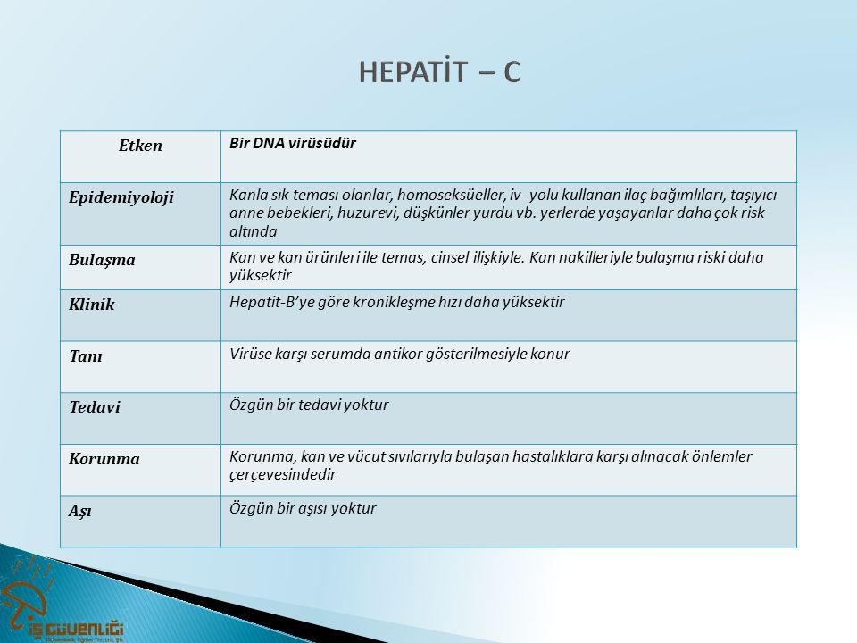 HEPATİT – C Etken Bir DNA virüsüdür Epidemiyoloji
