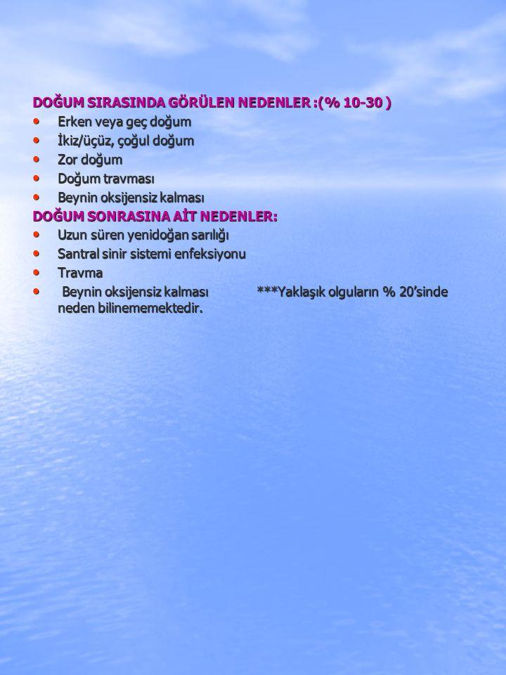 DOĞUM SIRASINDA GÖRÜLEN NEDENLER :(% 10-30 )