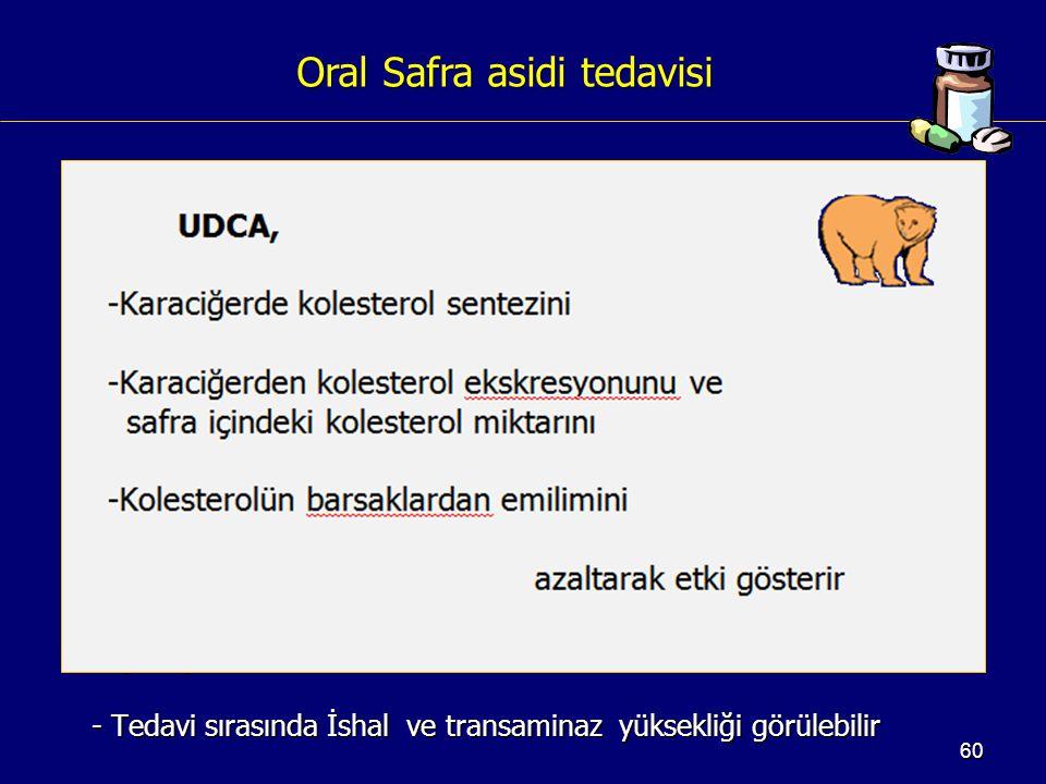 Oral Safra asidi tedavisi