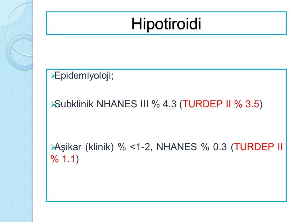 Hipotiroidi Epidemiyoloji;