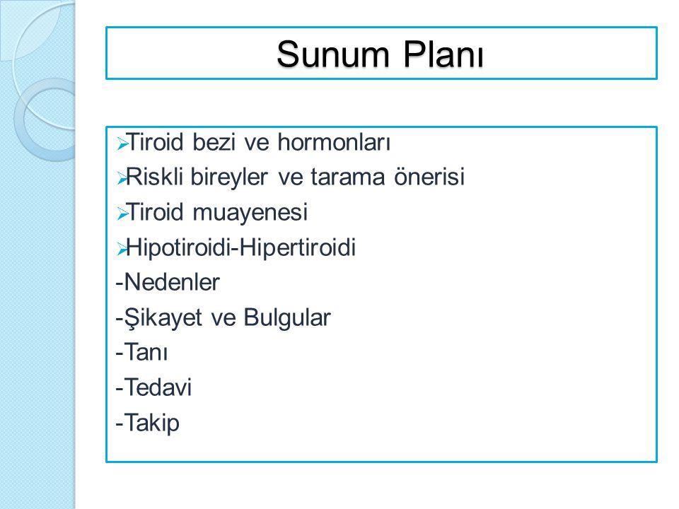 Sunum Planı Tiroid bezi ve hormonları
