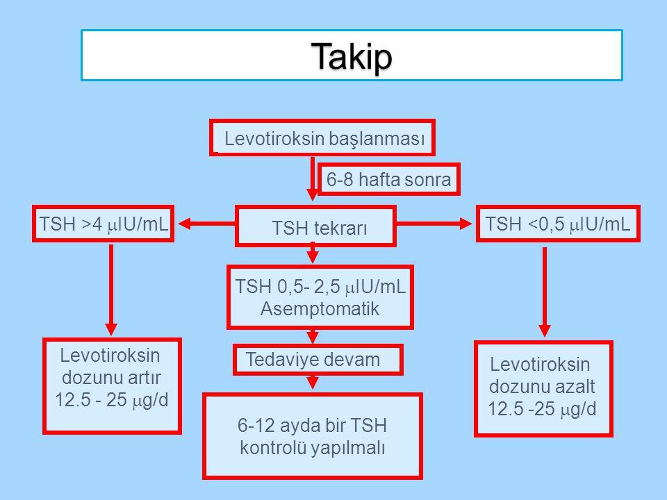 Takip Levotiroksin başlanması 6-8 hafta sonra TSH >4 IU/mL