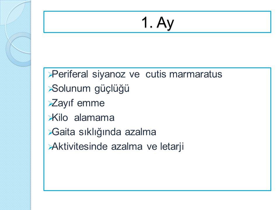 1. Ay Periferal siyanoz ve cutis marmaratus Solunum güçlüğü Zayıf emme