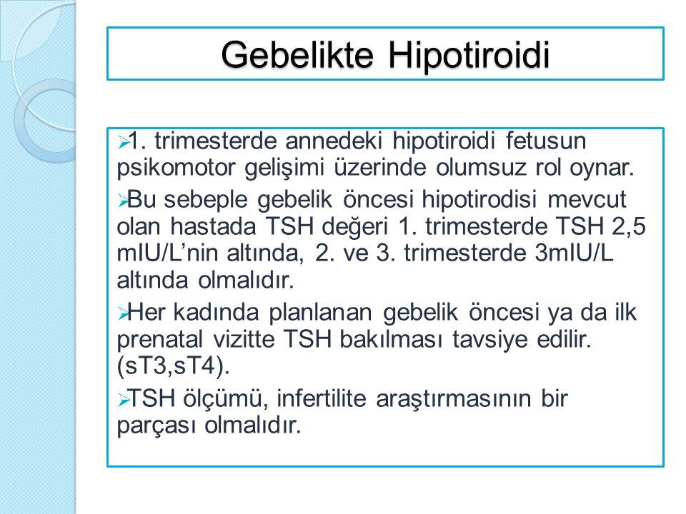 Gebelikte Hipotiroidi