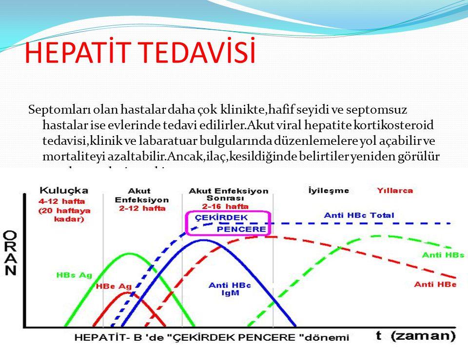 HEPATİT TEDAVİSİ