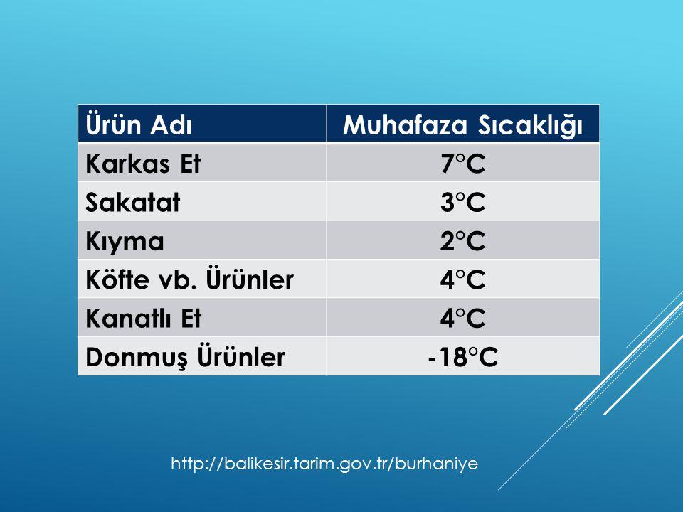 Muhafaza Sıcaklığı 7°C 3°C 2°C 4°C -18°C