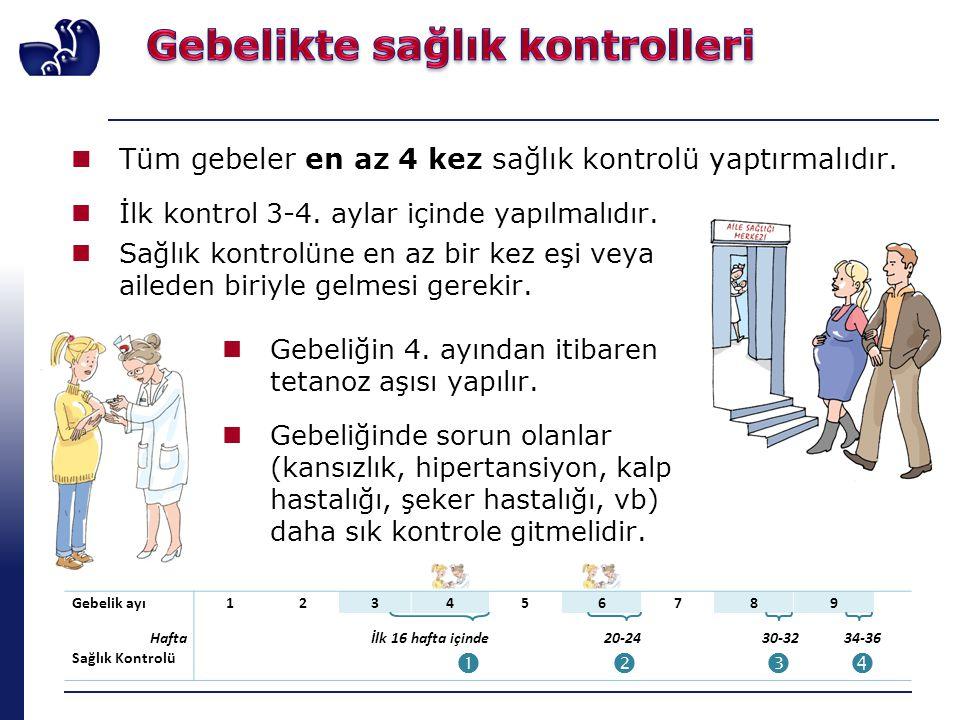 Gebelikte sağlık kontrolleri