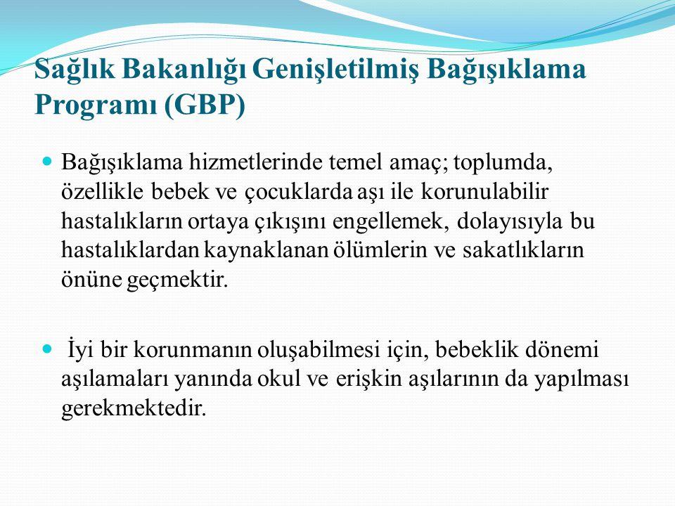 Sağlık Bakanlığı Genişletilmiş Bağışıklama Programı (GBP)