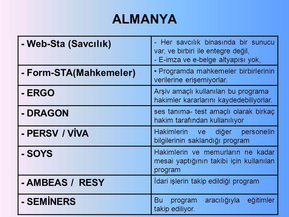 ALMANYA - Web-Sta (Savcılık) - Form-STA(Mahkemeler) - ERGO - DRAGON
