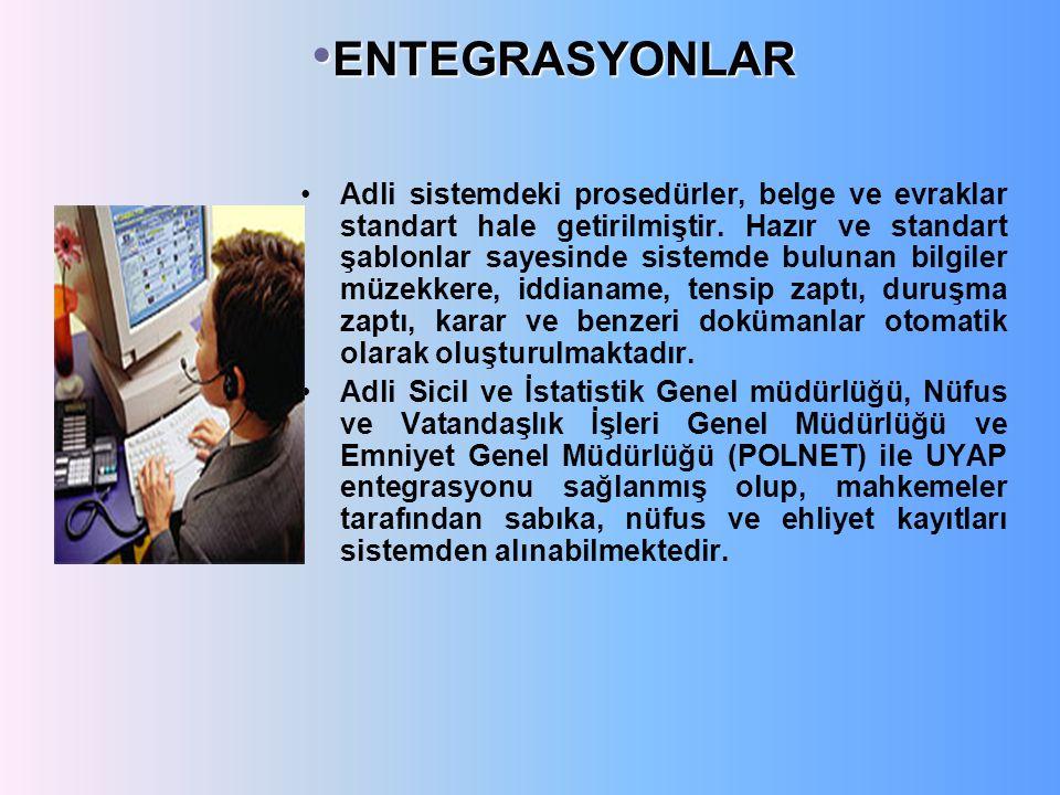 ENTEGRASYONLAR