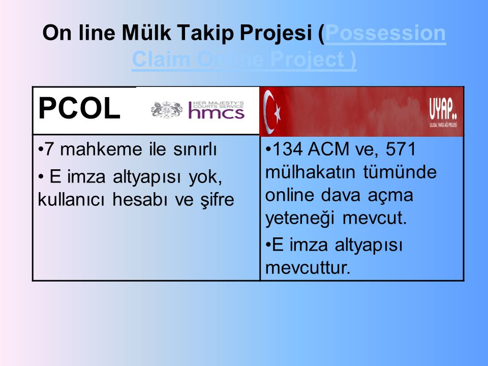 On line Mülk Takip Projesi (Possession Claim Online Project )
