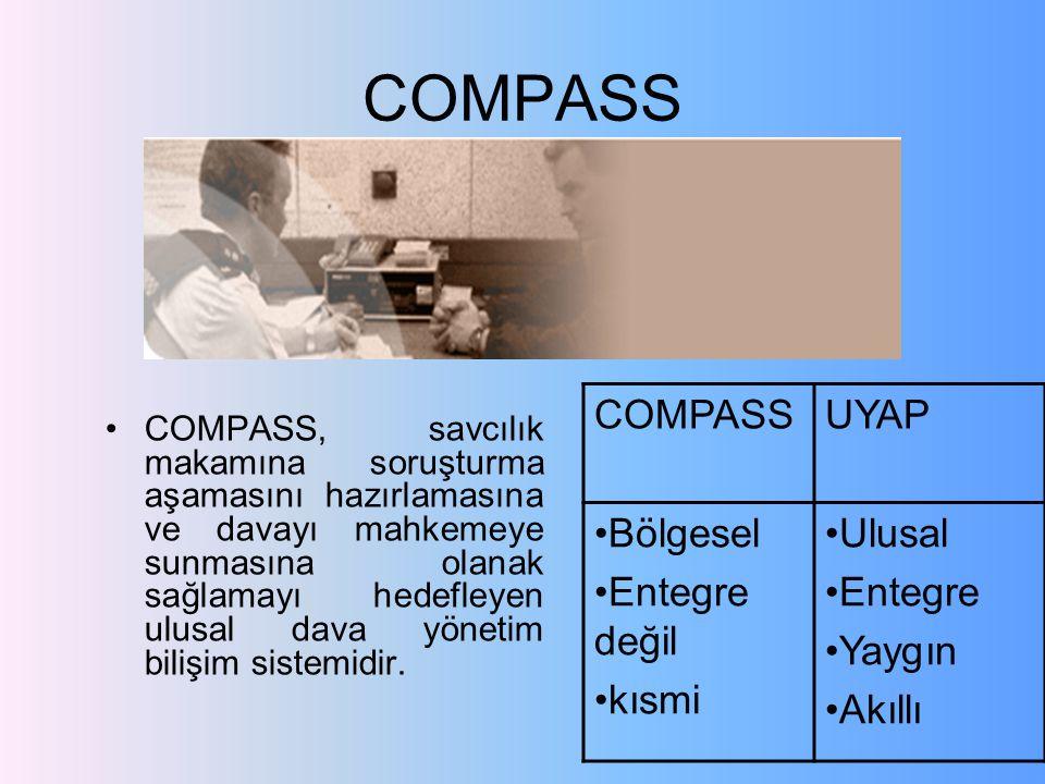 COMPASS COMPASS UYAP Bölgesel Entegre değil kısmi Ulusal Entegre