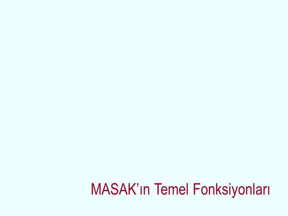 MASAK'ın Temel Fonksiyonları
