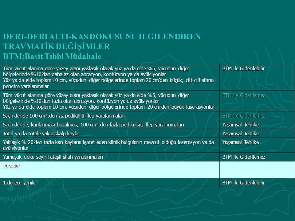 DERI-DERI ALTI-KAS DOKUSUNU ILGILENDIREN TRAVMATİK DEĞİŞİMLER