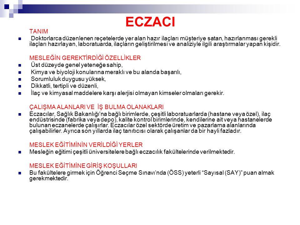 ECZACI TANIM.