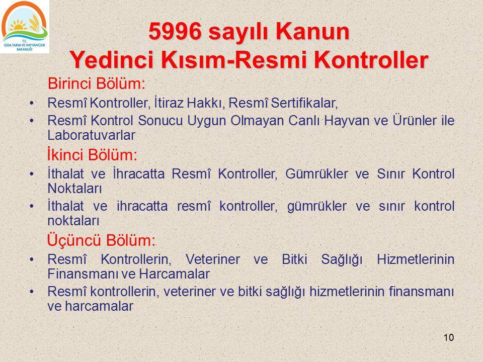 5996 sayılı Kanun Yedinci Kısım-Resmi Kontroller