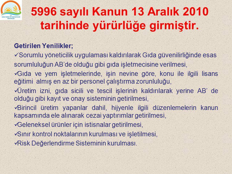 5996 sayılı Kanun 13 Aralık 2010 tarihinde yürürlüğe girmiştir.