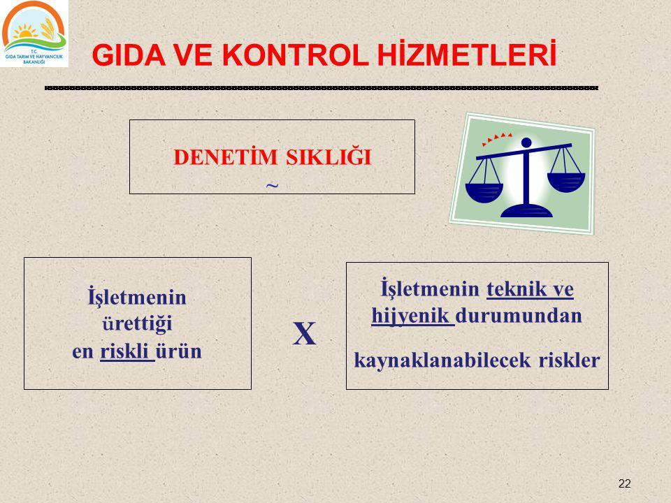 X GIDA VE KONTROL HİZMETLERİ DENETİM SIKLIĞI ~