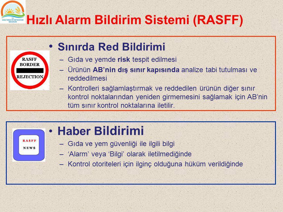 Hızlı Alarm Bildirim Sistemi (RASFF)