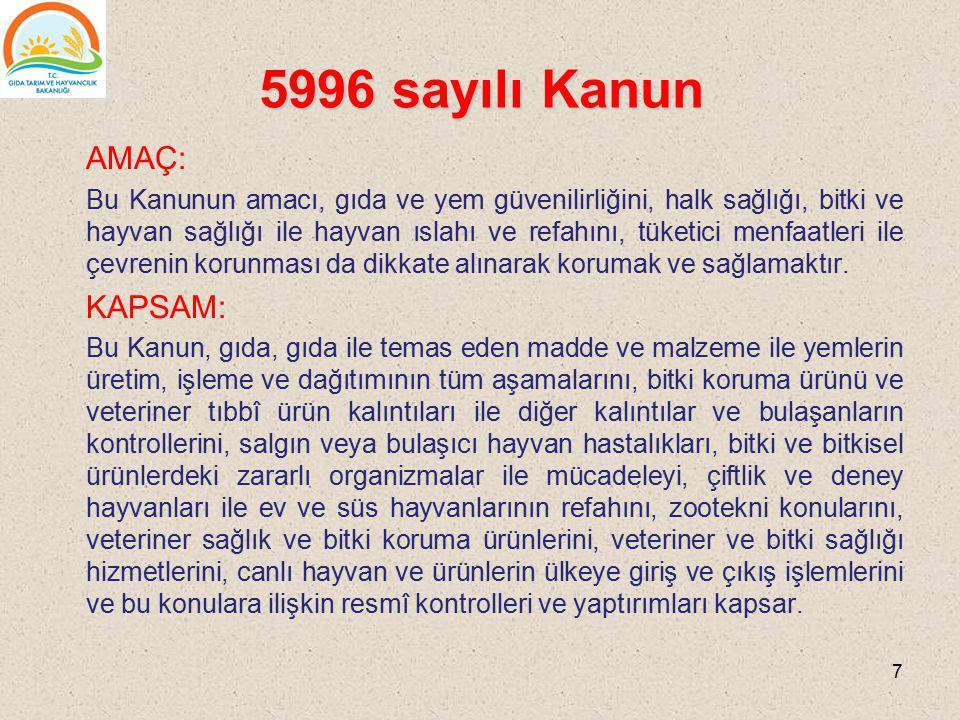 5996 sayılı Kanun AMAÇ: KAPSAM: